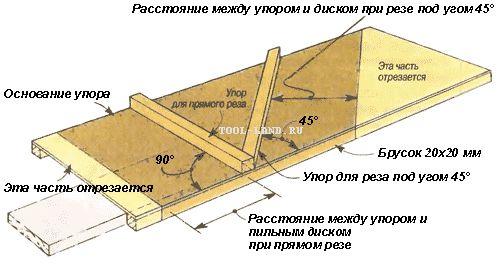 нужно как распилить брусок под углом Братск Иркутск Усть-Илимск